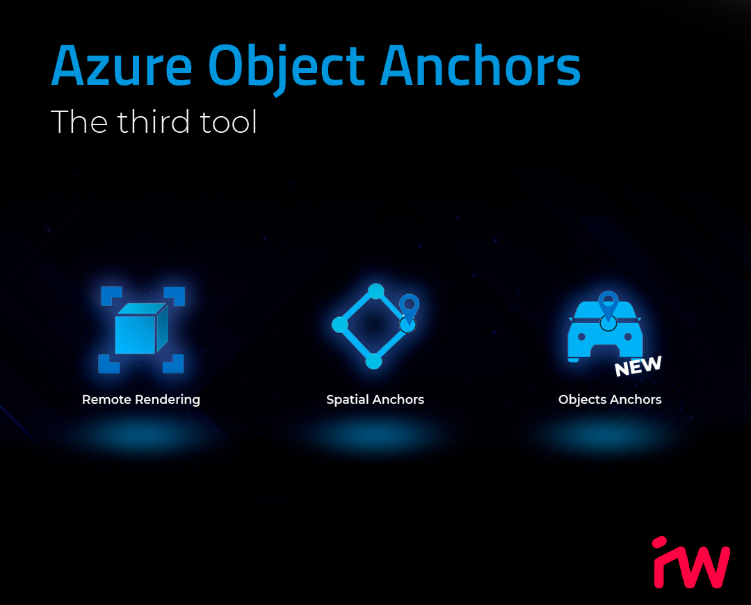 azure object anchors